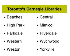 List of Carnegie libraries in Toronto
